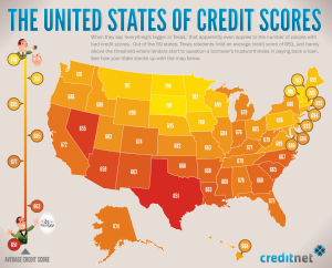 Know Your Credit Rating To Find The Best Card Offers